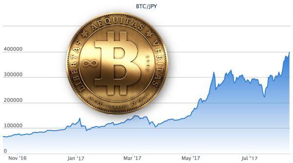 20170812_bitcoin.jpg