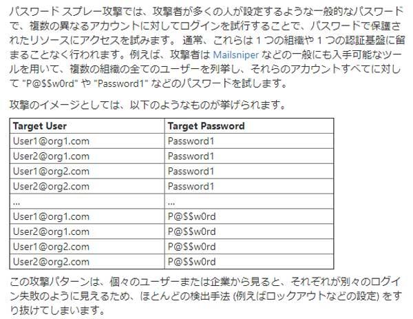パスワード スプレー攻撃の例 (Japan Azure Identity Support Blogより引用)